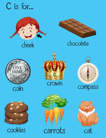 phonetic: Different words for letter C illustration