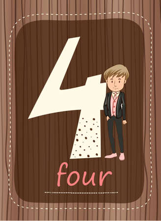 countable: Flashcard number 4 with number and word illustration