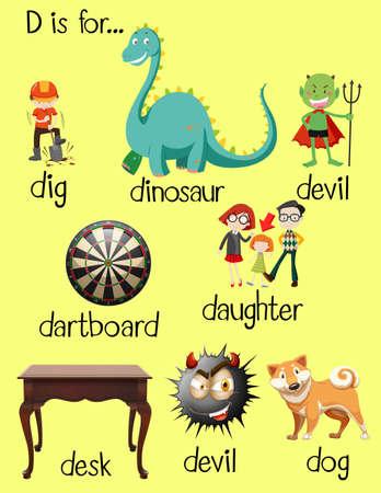 phonetic: Different words for letter D illustration