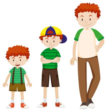 Niño que crecía al hombre ilustración Ilustración de vector