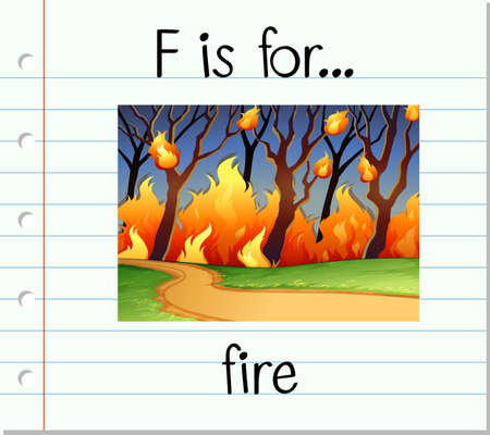 phonetics: Flashcard letter F is for fire illustration