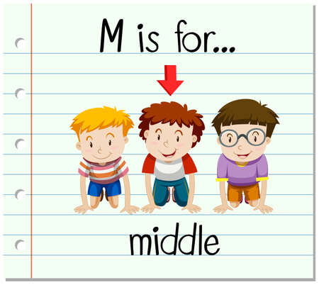 middle: Flashcard letter M is for middle illustration