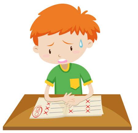 Boy getting zero on test illustration