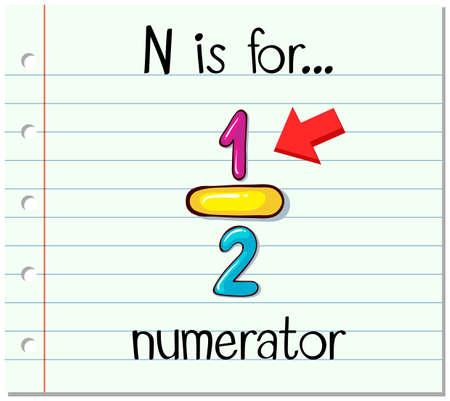 carta de tarjeta de memoria flash N es la ilustración del numerador