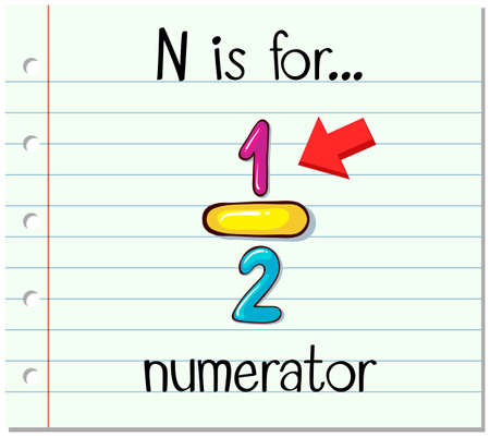 numerator: Flashcard letter N is numerator illustration