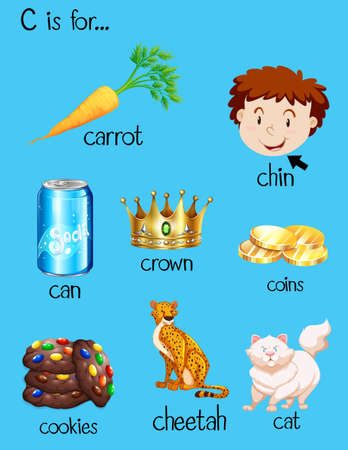 Many words begin with letter C illustration