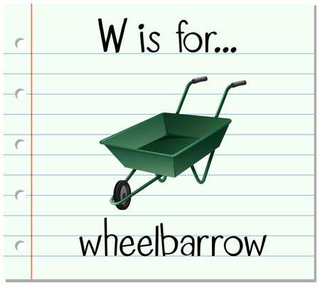 Flashcard letter W is for wheelbarrow illustration