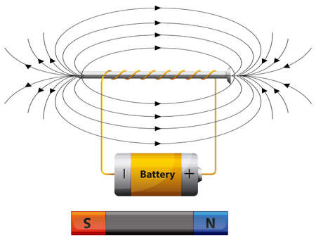 Diagram showing magnetic field with battery illustration Vettoriali