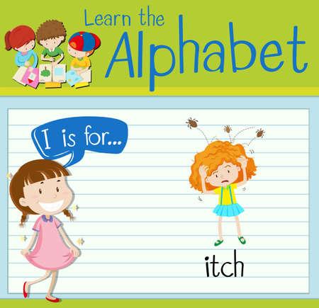 head i: Flashcard alphabet I is for itch illustration