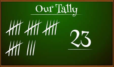 countable: Tally marks on blackboard illustration