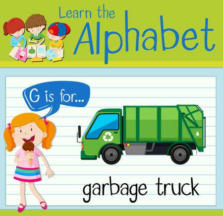 La lettre G de la carte-éclair est pour l'illustration du camion à ordures