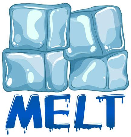 melt: Font design for word melt illustration