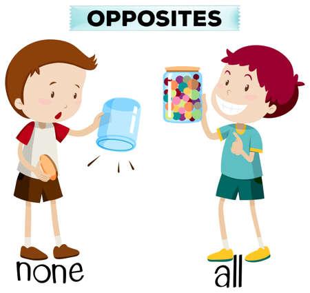 Przeciwne słów do nikogo i wszystkich ilustracji Ilustracje wektorowe