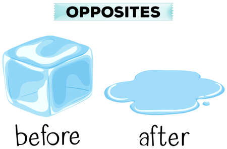 before: Opposite words for before and after illustration Illustration