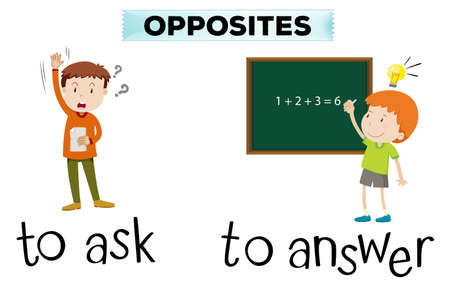 answer: Opposite wordcard for ask and answer illustration Illustration