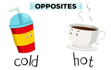 opposite: Opposite words for cold and hot illustration Illustration