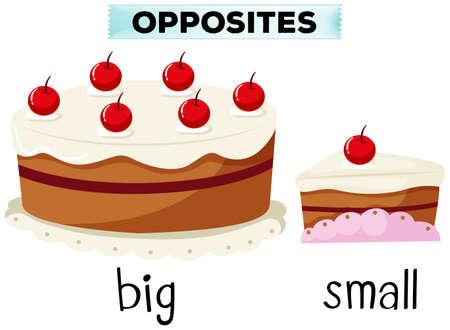 Tegenovergestelde woordkaart voor grote en kleine illustratie