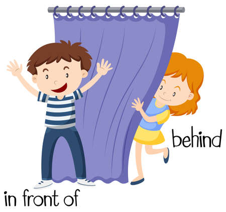 Opposite words for in front of and behind illustration