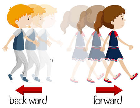 Wordcard for backward and forward illustration