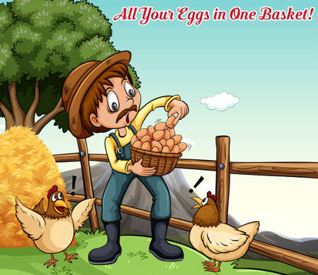 Idiom poster for all your eggs in one basket illustration