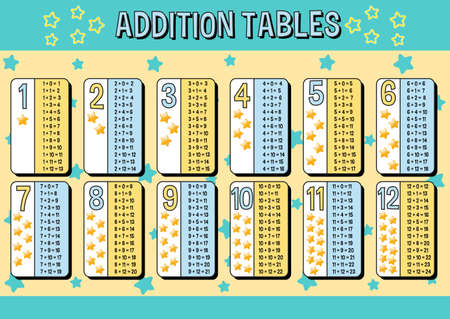 Addition tables chart with blue and yellow stars background illustration