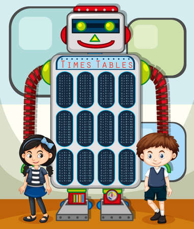 Times tables chart with kids and robot in background illustration