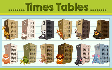 Times tables chart with wild animals illustration Illustration