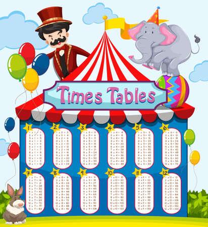 サーカス テントの図にテーブルを回