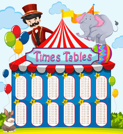 Times tables on circus tent illustration Çizim