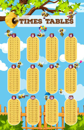 Times tables chart with bee flying in garden background illustration