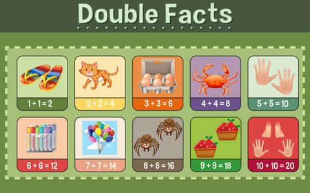 addition: Mathematics poster for double facts illustration Illustration