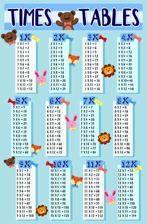 Times tables with cute animals background illustration