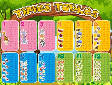 귀여운 동물 일러스트와 타임즈 테이블