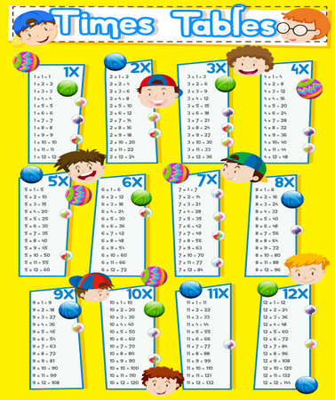 Times tables chart with happy boys illustration