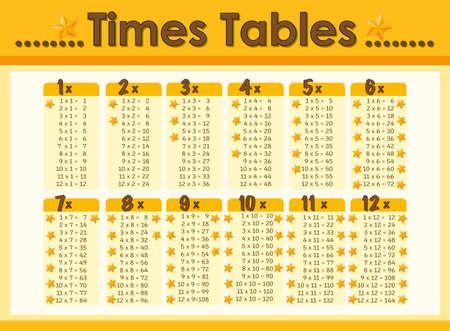 시간 표 그림의 차트 디자인