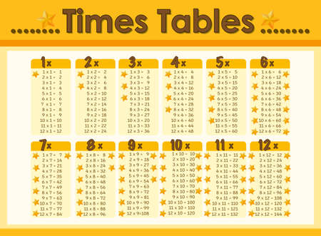 Chart design for times tables illustration Illustration