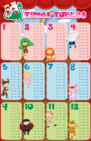 Times tables chart with kids in costume in background illustration Illustration