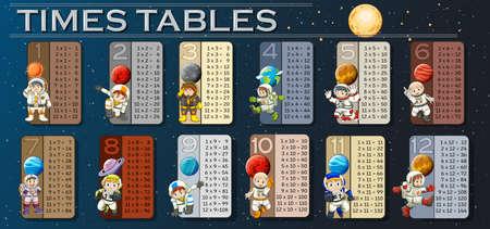 Tijdenstafels met astronauten in ruimte achtergrondillustratie Stockfoto - 83485827