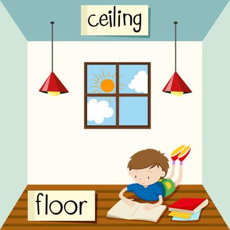 Di fronte alla wordcard per l'illustrazione del soffitto e del pavimento