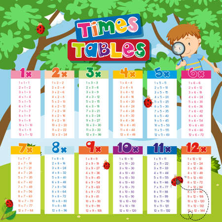 ladybird: Times tables chart with boy and ladybugs in background illustration Illustration
