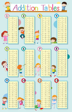 Addition tables with happy kids in background illustration