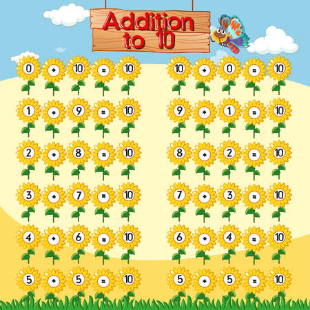 addition: Addition to ten chart with sunflowers background illustration