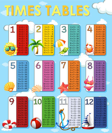 Times tables with summer elements background illustration Çizim