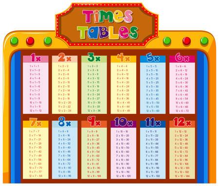 Tabla de tablas de tiempos con la ilustración de fondo colorido Foto de archivo - 84752568