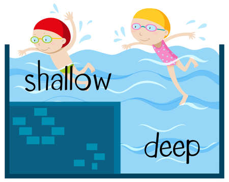 Opposite wordcard for shallow and deep illustration Banco de Imagens - 85399207