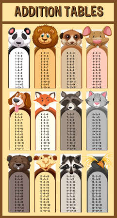 numbers: Addition tables with wild animals  illustration