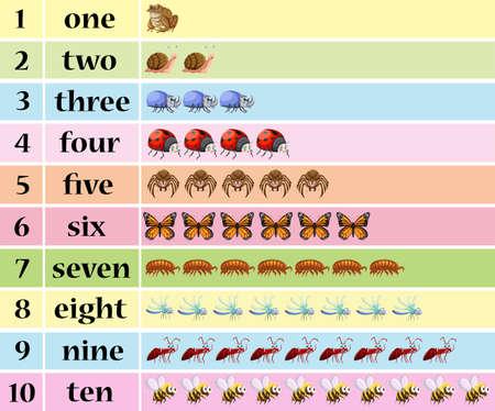 数テーブルの図に昆虫と 10 分の 1 です。  イラスト・ベクター素材