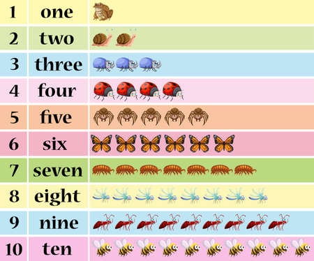 Number one to ten with insects in table illustration.