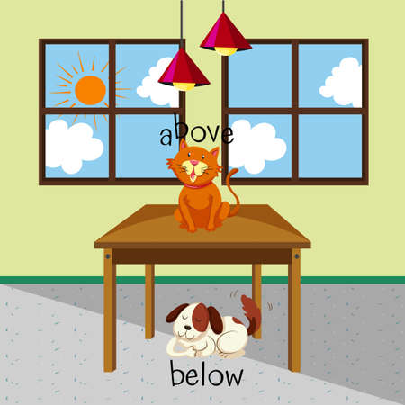 Opposite words for above and below with cat and dog in the room illustration.
