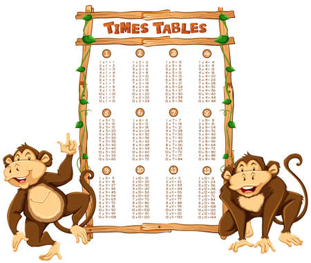 Time tables template with two monkeys illustration.